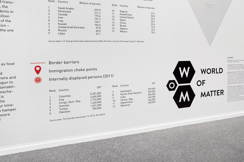 Peter Mšoertenboešck + Helge Mooshammer: A World of Matter, 2014, HMKV © Hannes Woidich
